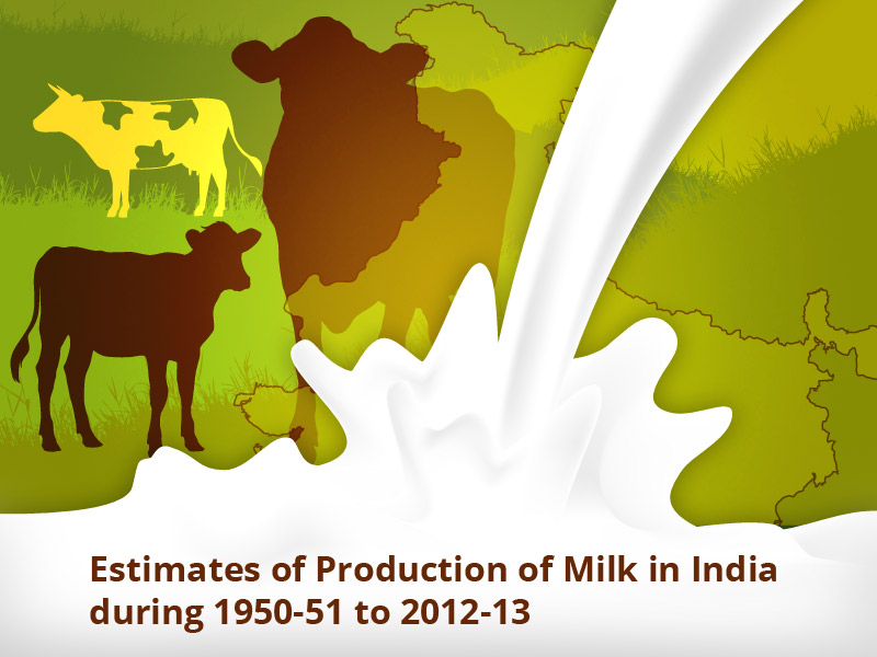 Banner of Milk Production in India