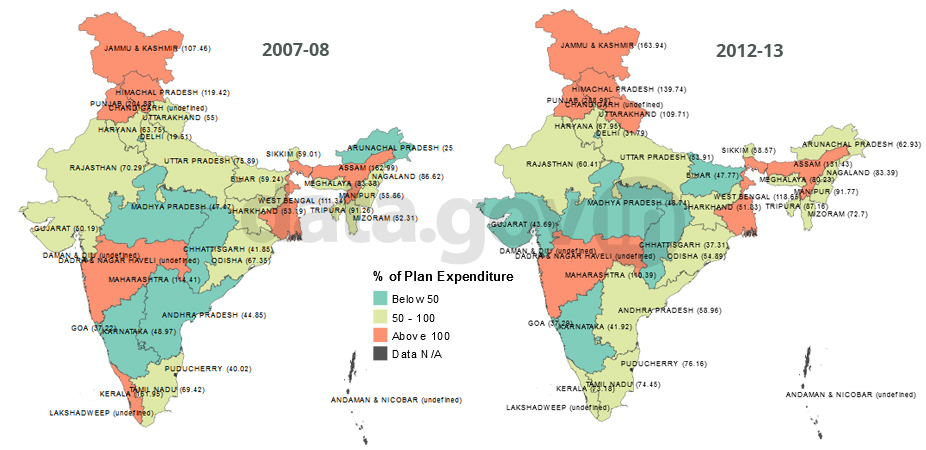 Banner of Salary Expenditure as percentage of Plan Expenditure from 2007-08 to 2012-13