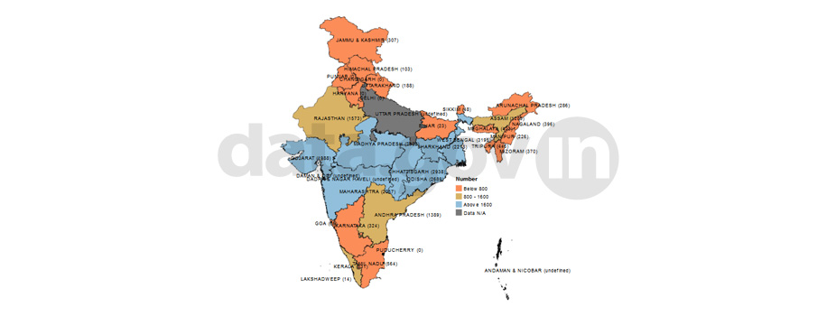 Banner of Functioning Sub-Centres in tribal areas as on 31st March 2014