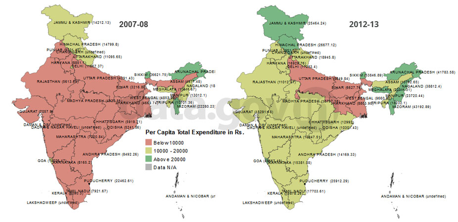 Banner of Per capita total expenditure from 2007-08 to 2012-13