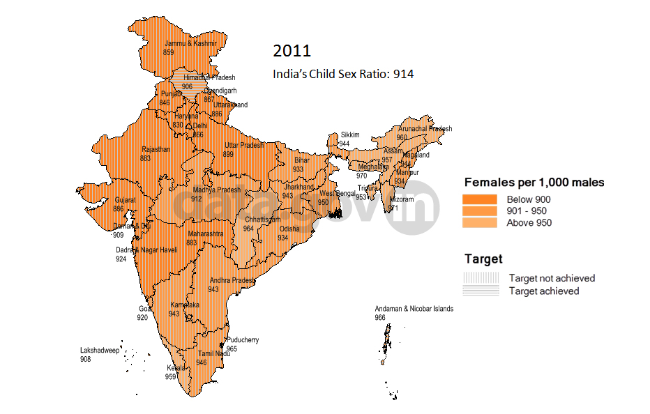 Banner of Child Sex Ratio (0-6 Years) for States/UTs based on Census 2011 and goal for Eleventh Plan Period 2011-12