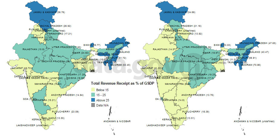 Banner of Total Revenue Receipt as percentage of GSDP from 2007-08 to 2012-13