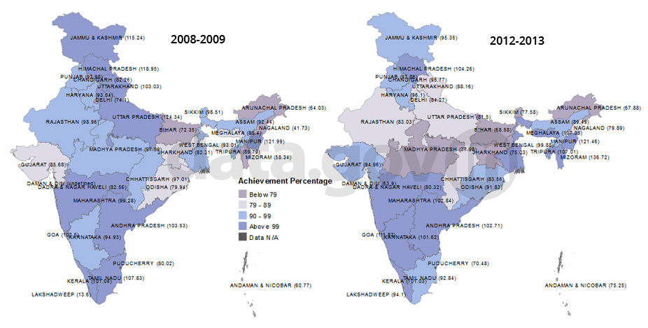 Banner of Polio Immunisation Achievement across India during 2008 to 2013