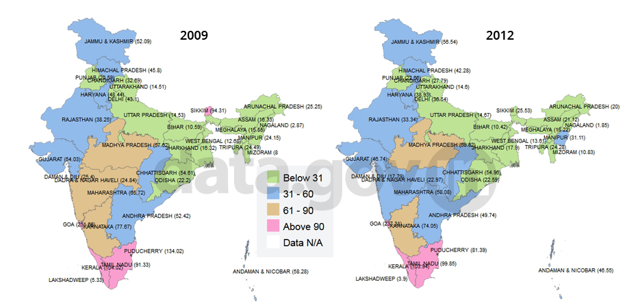 Banner of State/UT wise Number of Accidents per Lakh Population during 2009-2012