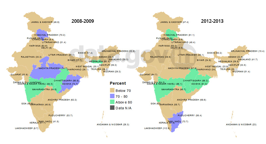 Banner of Tetanus Immunisation Achievement for Children of 16 Years Age in India during 2008-13
