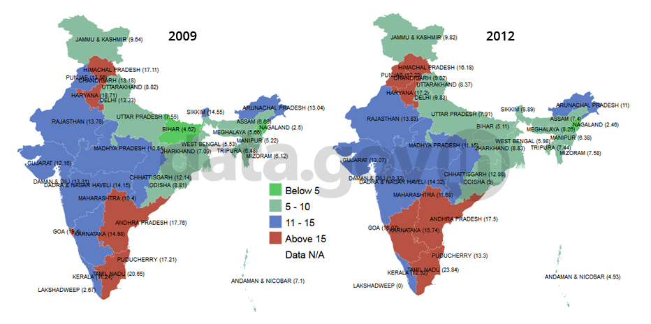Banner of State/UT wise Number of persons killed in road Accidents per Lakh Population during 2009-2012