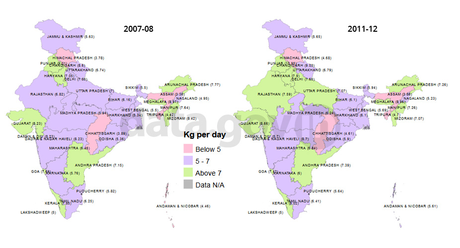 Banner of Average Milk Yield per Exotic/Crossbred Cow across India during 2007-08 to 2011-12