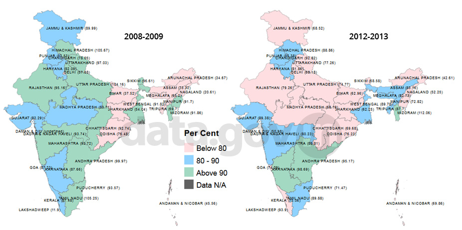 Banner of Tetanus Immunisation Achievement for Expectant Mothers (II+ Booster) in India during 2008-13