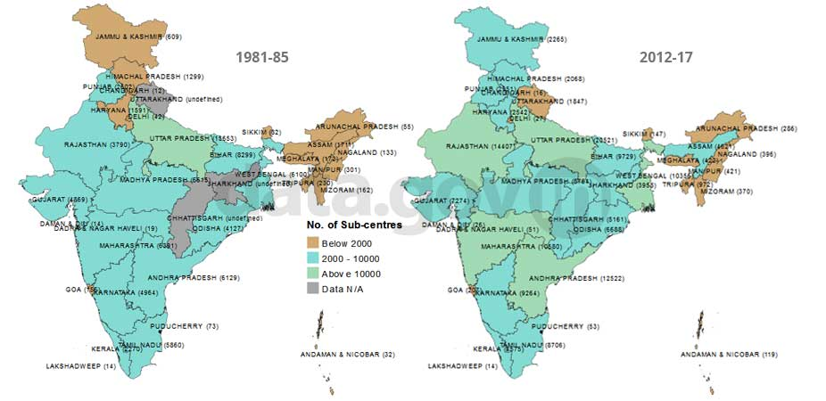 Banner of Functioning Sub-centres during Five Years Plans as on 31st March 2014