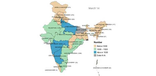 Banner of State wise functioning Primary Health Centres (PHCs) in Government Buildings of India as on 31st March 2014