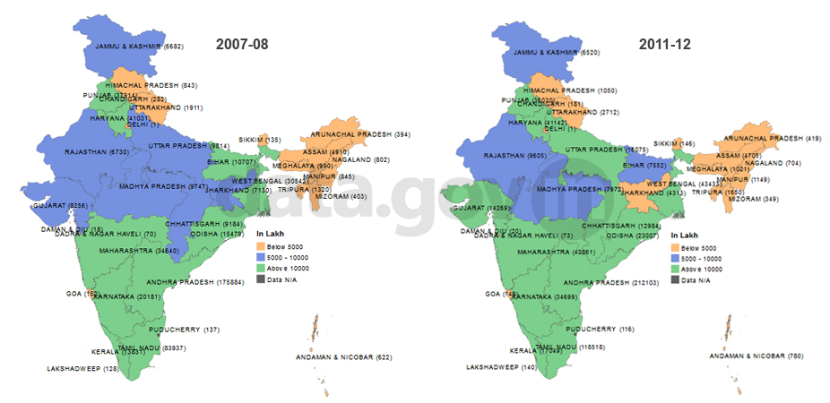 Banner of Estimates of Egg Production in India during 2007-12