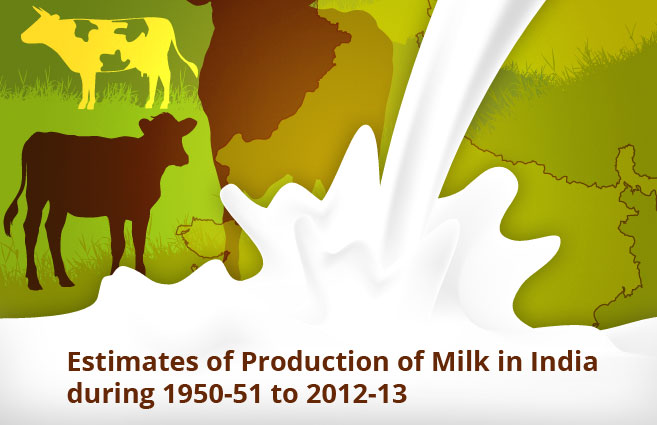 Banner of Estimates of production of milk in India during 1950-51 to 2012-13