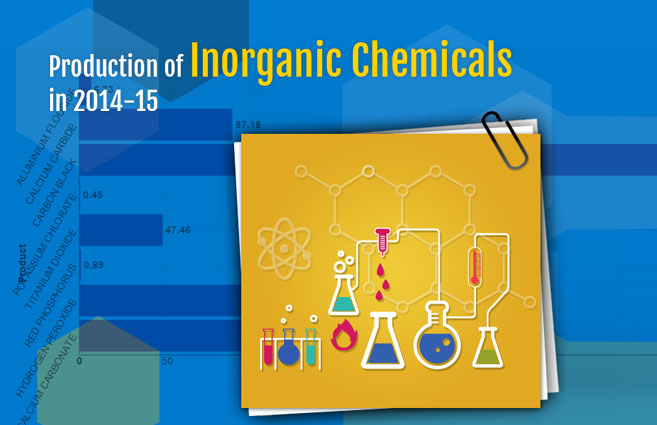 Production of Inorganic Chemicals in 2014-15 | Open