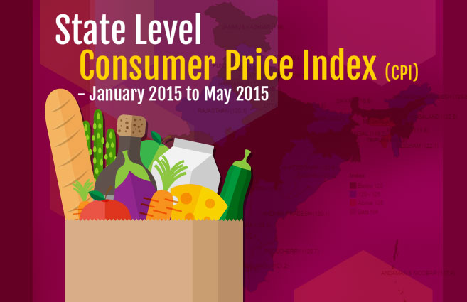 Banner of State Level Consumer Price Index (CPI) – January 2015 to May 2015