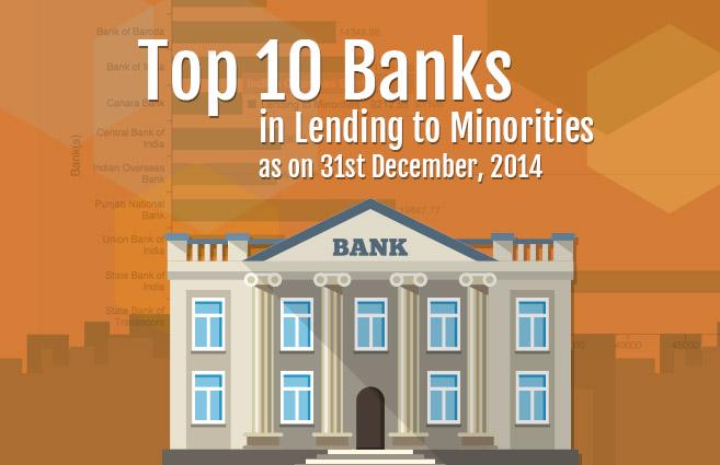 Banner of Top 10 Banks in Lending to Minorities as on 31st December, 2014