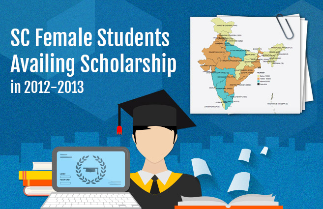 Banner of SC Female Students Availing Scholarship in 2012-2013