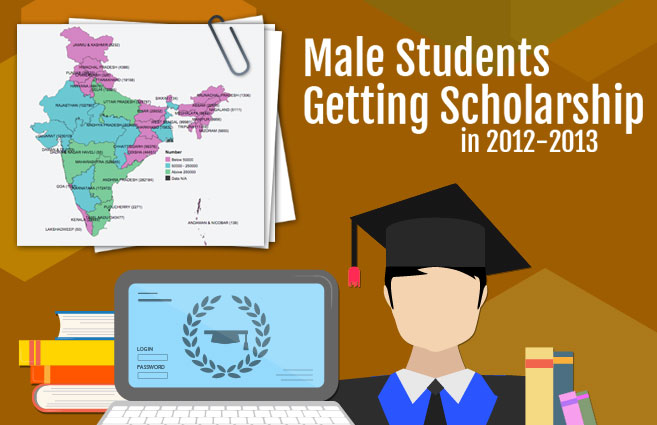 Banner of Male Students Getting Scholarship in 2012-2013