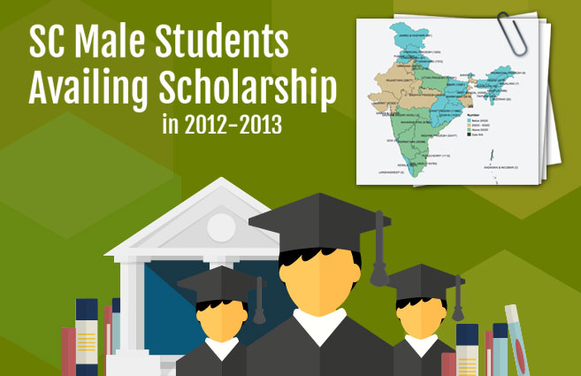 Banner of SC Male Students Availing Scholarship in 2012-2013