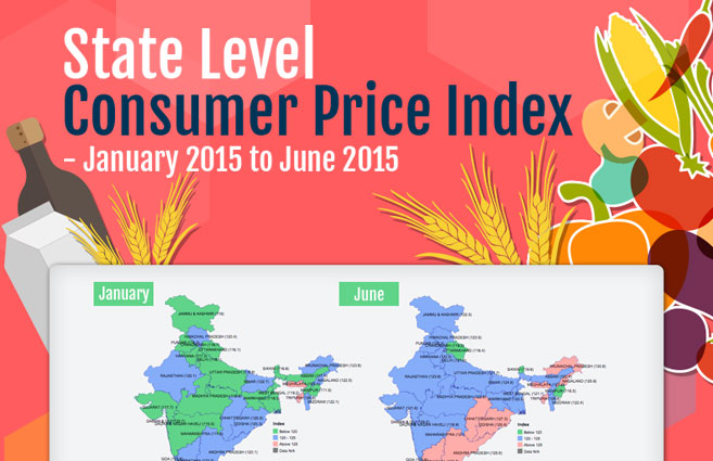 Banner of State Level Consumer Price Index – January 2015 to June 2015