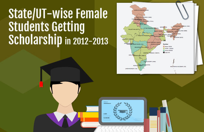 Banner of State/UT-wise Female Students Getting Scholarship in 2012-2013