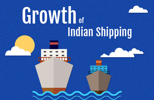 Banner of Growth of Indian Shipping