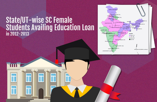 Banner of State/UT-wise SC Female Students Availing Education Loan in 2012-2013