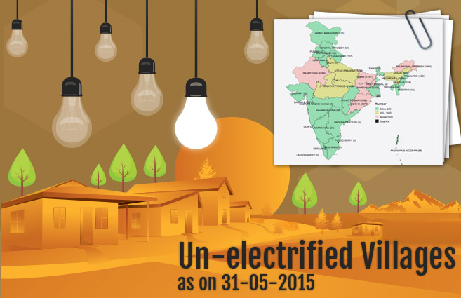 Banner of Un-electrified Villages as on 31-05-2015