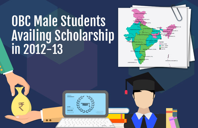 Banner of OBC Male Students Availing Scholarship in 2012-13