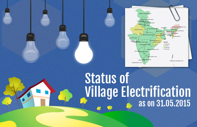 Banner of Status of Village Electrification as on 31.05.2015
