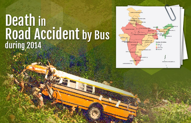 Banner of Death in Road Accident by Bus during 2014