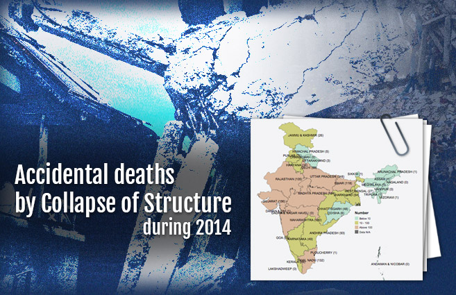 Banner of Accidental deaths by Collapse of Structure during 2014