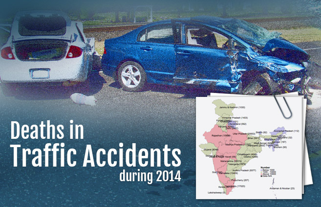 Banner of Deaths in Traffic Accidents during 2014