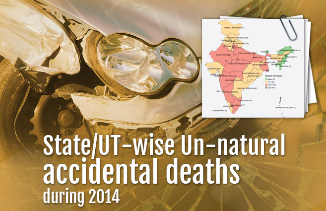 Banner of State/UT-wise Un-natural accidental deaths during 2014
