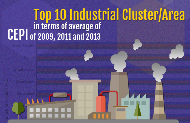 Banner of Top 10 Industrial Cluster/Area in terms of average of CEPI of 2009, 2011 and 2013