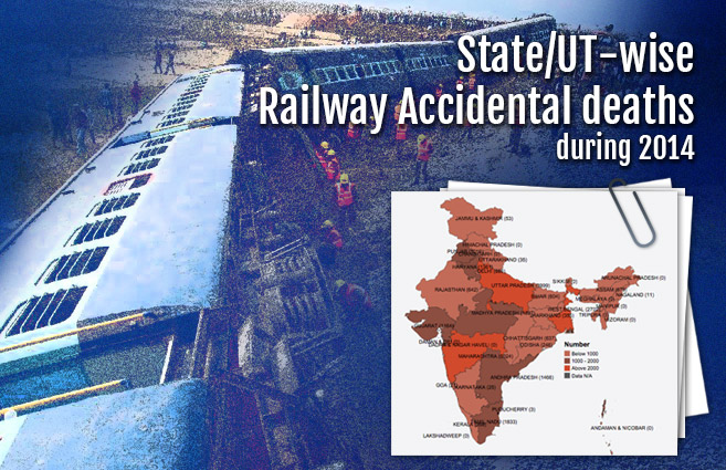Banner of State/UT-wise Railway Accidental deaths during 2014