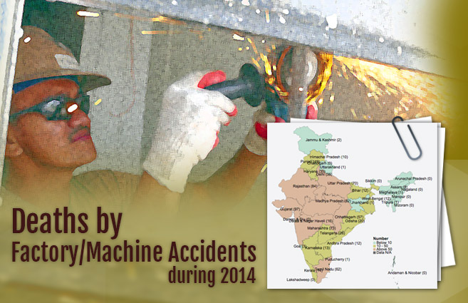 Banner of Deaths by Factory/Machine Accidents during 2014