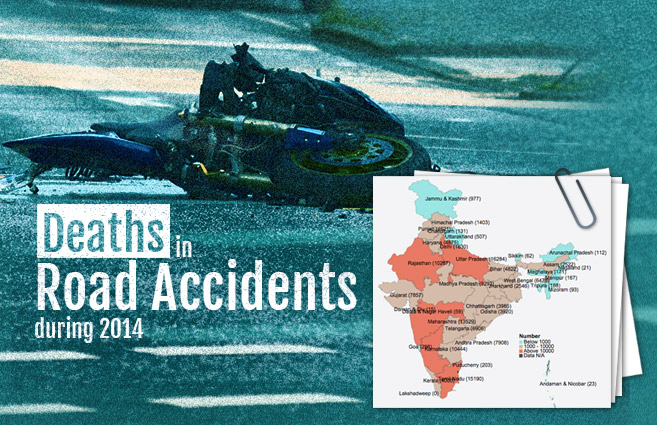Banner of Deaths in Road Accidents during 2014