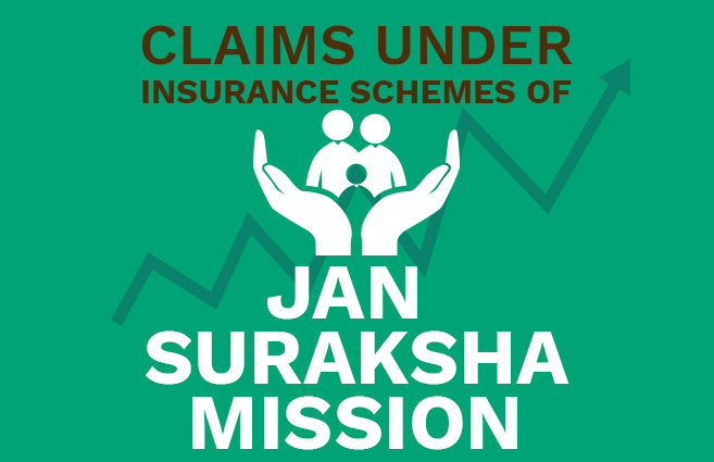 Banner of Claims under Insurance Schemes of Jan Suraksha Mission