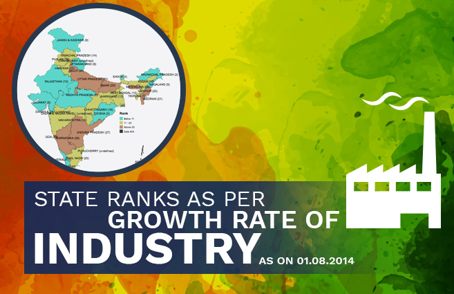 Banner of State Ranks as per Growth Rate of Industry as on 01.08.2014