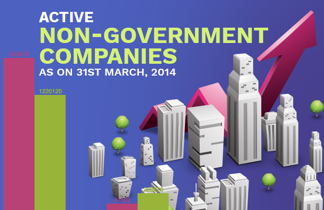 Banner of Active Non-Government Companies as on 31st March, 2014