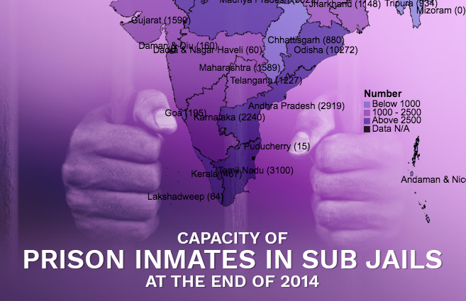 Banner of Capacity of Prison Inmates in Sub Jails at the end of 2014