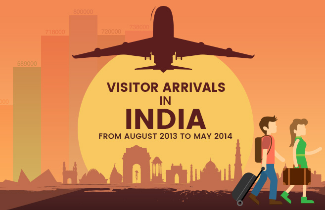 Tourism India Banners Holder Banners