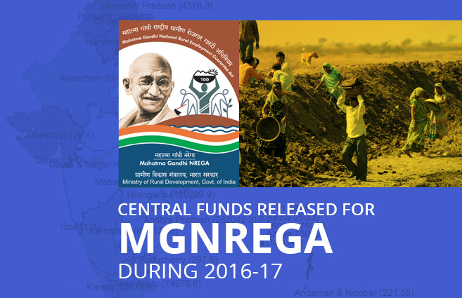 Banner of Central Funds Released for MGNREGA during 2016-17