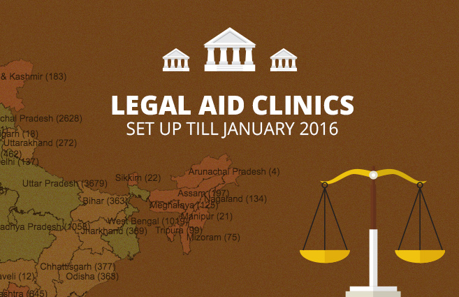 Banner of Legal Aid Clinics Set up till January 2016