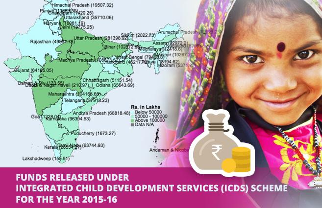 integrated child development scheme pdf