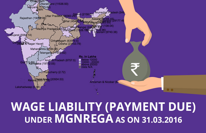 Banner of Wage Liability (Payment Due) under MGNREGA as on 31.03.2016