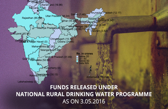 Banner of Funds Released under National Rural Drinking Water Programme as on 3.05.2016