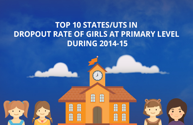Banner of Top 10 States/UTs in Dropout Rate of Girls at Primary Level during 2014-15