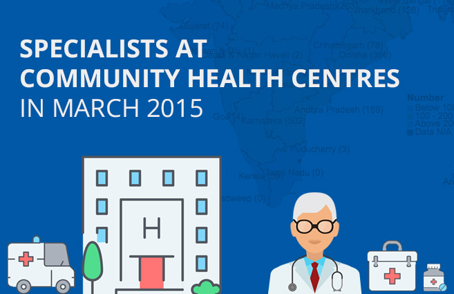 Banner of Specialists at Community Health Centres in March 2015