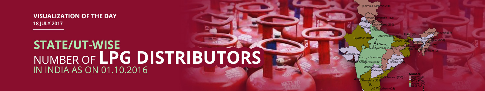 State/UT-wise number of LPG Distributors in India as on